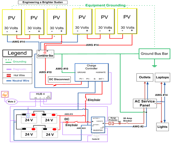 wiring diagram1?wd640 solar wiring diagrams efcaviation com solar power wiring diagrams at aneh.co